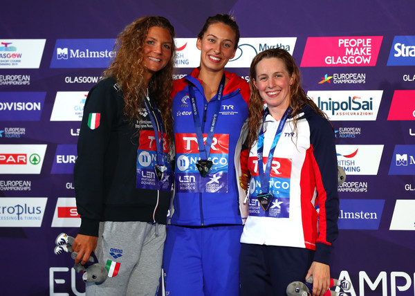 Swimming - European Championships Glasgow 2018: Day Two