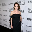 Ophelia Lovibond Vanity Fair And Lancôme Toast Women In Hollywood In Los Angeles
