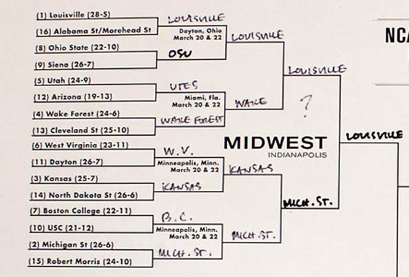 Barack Obama's Picks for the NCAA Tournament Midwest Div