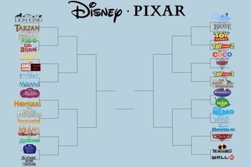 People Are Getting Heated Over This Disney March Madness Bracket That's Making The Rounds On Twitter