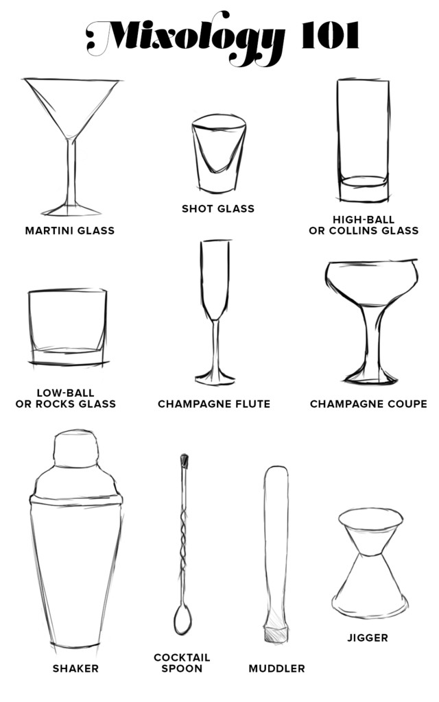 mixology 101  a glossary of terms - entertaining idea of the day