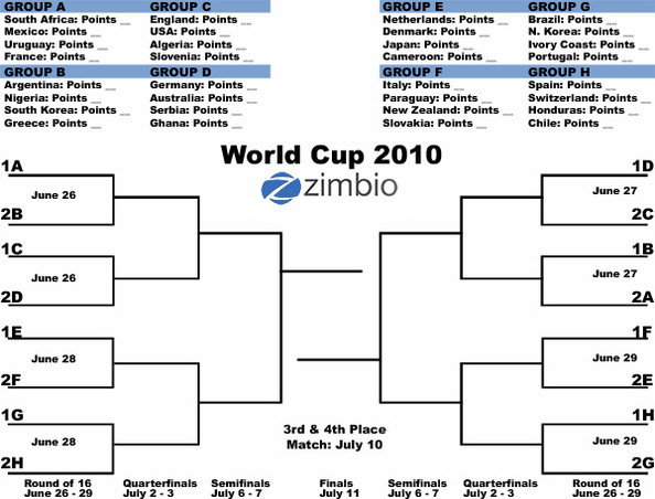 image regarding World Cup Bracket Printable named World-wide Cup 2010 Bracket: Printable - 2010 Global Cup - Zimbio