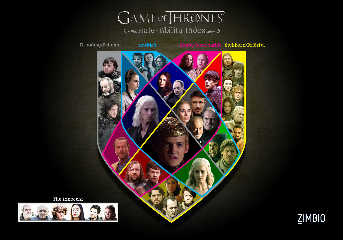The Game Of Thrones Venn Diagram Of Hate Ability For The Win Zimbio