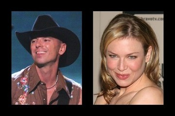 Kenny Chesney Dating History