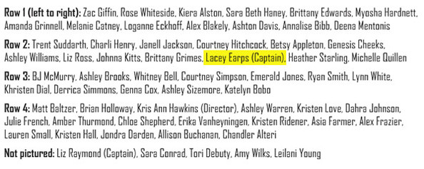 lacey pearl earps sex recruits in Lewisville
