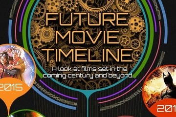 This Amazing Timeline Maps 51 Movies Set in the Coming Century and Beyond